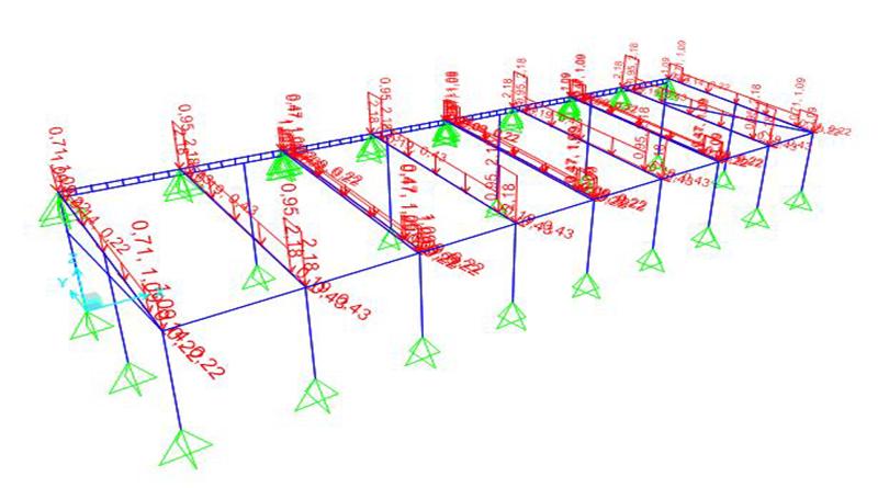 Bilkent Güven Hastanesi Tente Projesi Modeli