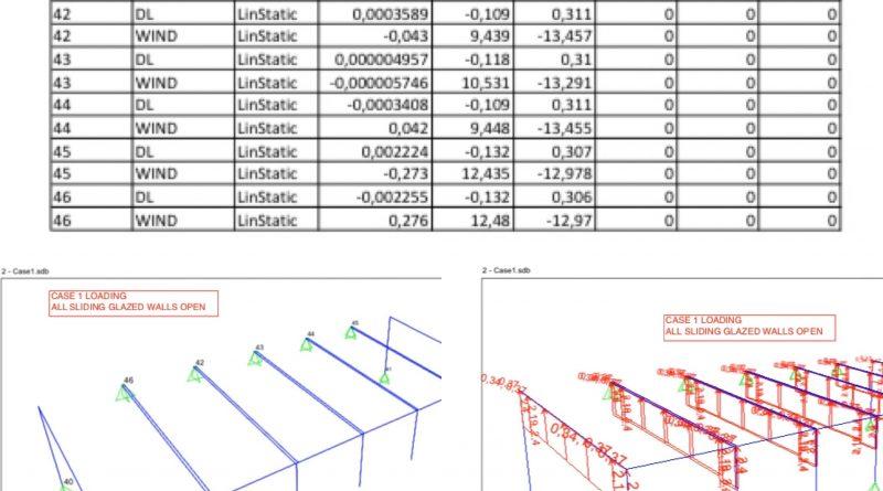 Byart Tente Sistemleri Smart Roof R200 Tente Sistemleri Projesi, York/Ingiltere
